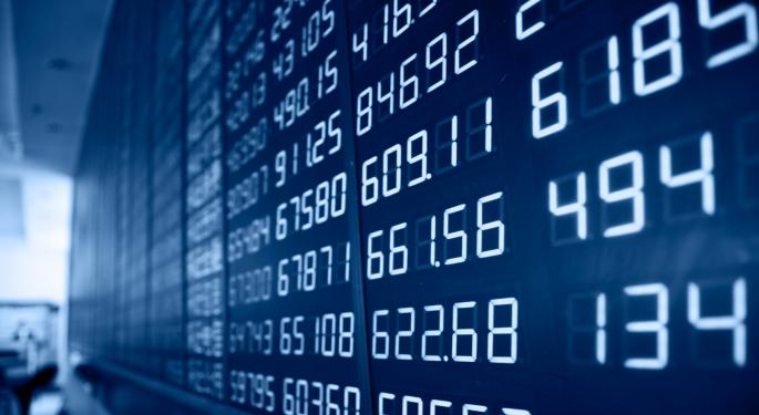 Market Wrap For January 24: Fear Is Back In The Markets