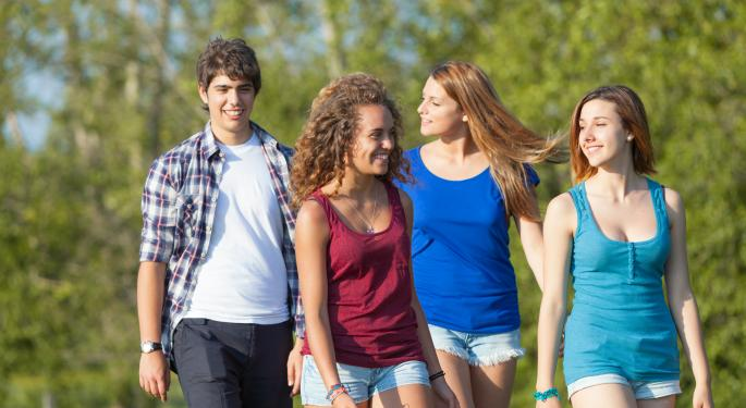 The Latest In College Trends: The Retail Sector