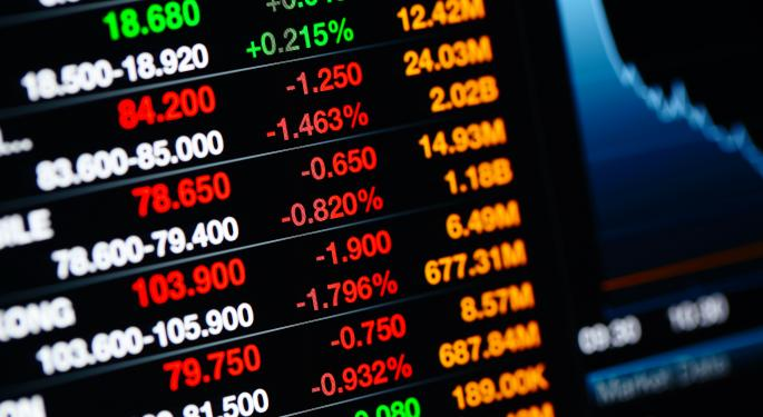 Mid-Day Market Update: US Stocks Turn Red; Pep Boys Shares Drop After Q4 Results