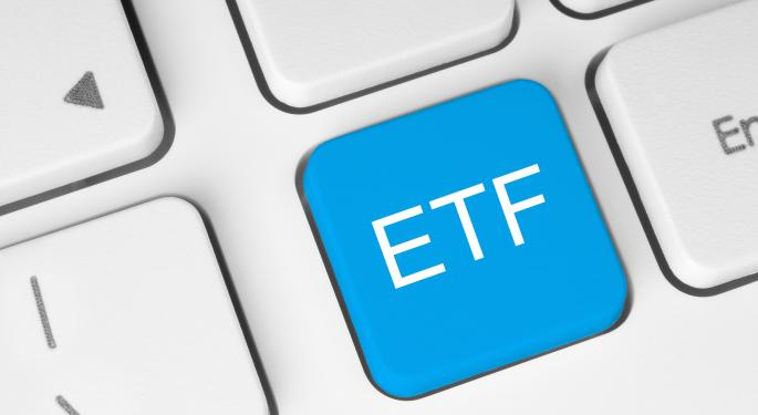 ETF Outlook for Tuesday, March 18, 2014 CARZ, XHB, IGV, GLD