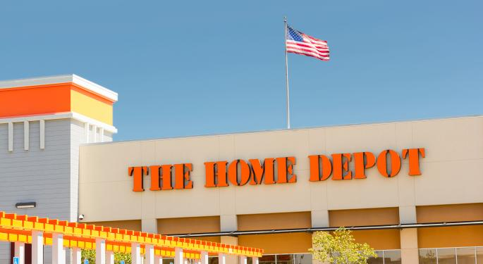 Home Depot Boosting ETFs HD, LOW, ITB, RTH