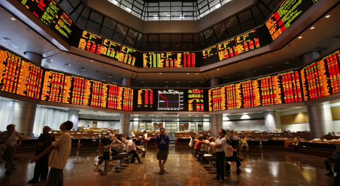 Dow Rallies Triple Digits to Start Week