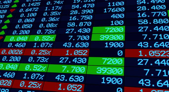 16,000 on the Dow Seems Doable, Says Gamco's Howard Ward