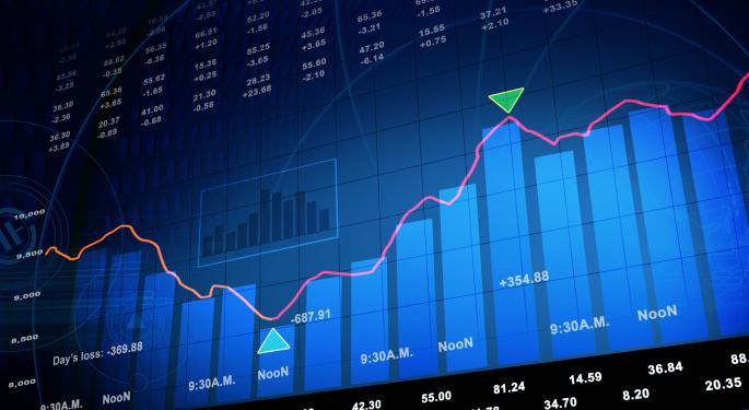 Emerging Markets Small-Cap ETFs Rebounding