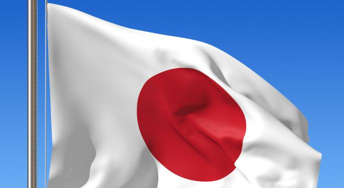 "The Best of The ""Other"" Japan ETFs"