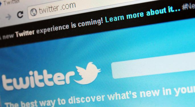 Twitter Sparks Interest in IPO ETFs FPX, IPO, FB