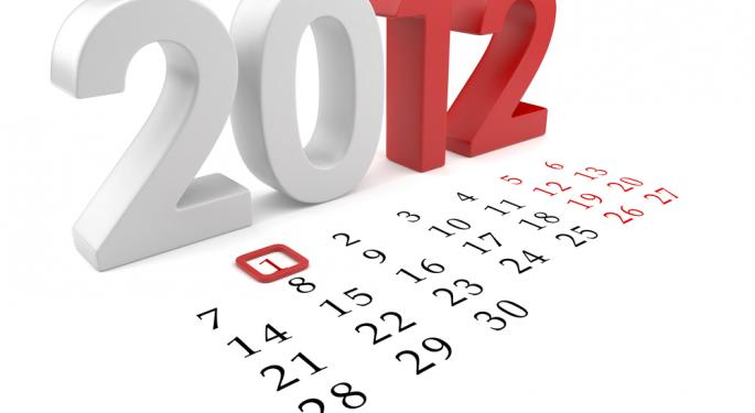 The 10 Biggest Business Trends of 2012