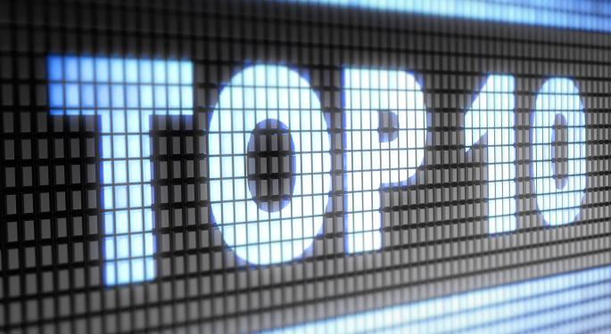 The Top 10 Fortune 500 Companies for 2013