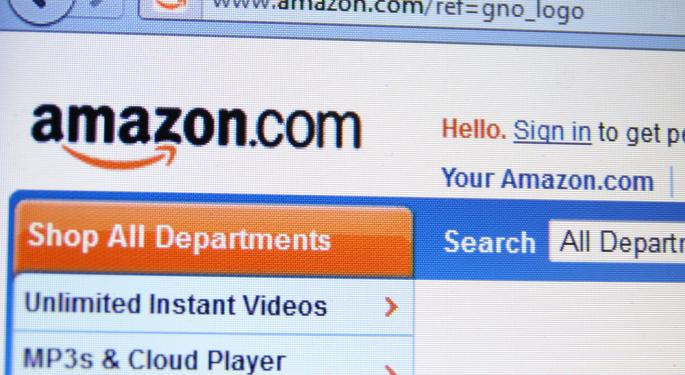 Is Amazon.com Ready for a Pullback? AMZN