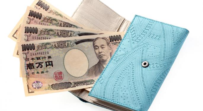 Bank of Japan Considering Further Easing