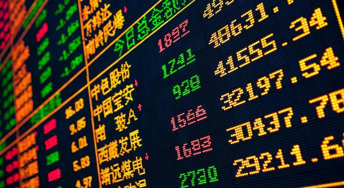 Mid-Afternoon Market Update: Markets Show Strength as Prothena Shares Plummet