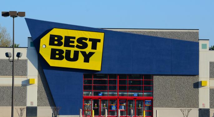 Is Best Buy a Buy, Hold or Sell?