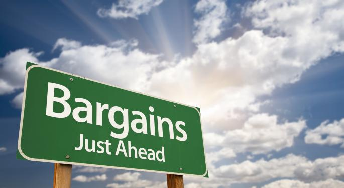 Two ETFs Trading at Bargain Prices