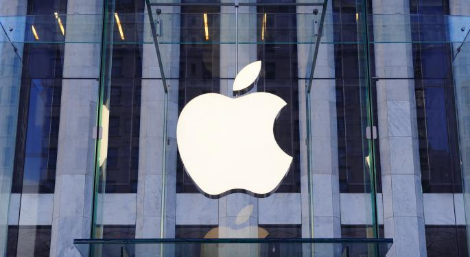 It's Official: Apple is in Positive Territory for the Year
