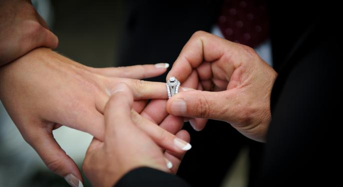 Put a RING on it With This ETF