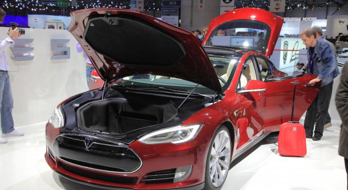 EXCLUSIVE: The Shorts Are Taking A 'Wait And See' Approach With Tesla TSLA