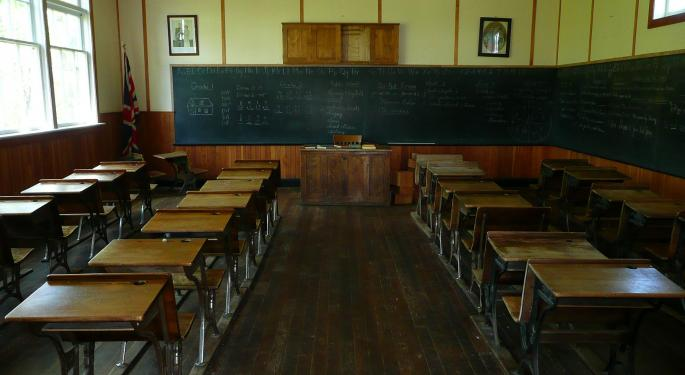 Old School Smart Beta ETF Enjoys Value's Resurgence