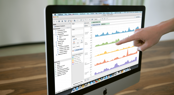 Tableau Software Revenue Could Exceed $2B In Revenue By 2022, KeyBanc Says In Upgrade