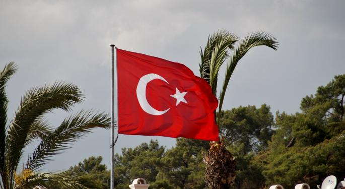 Keys To More Upside For The Turkey ETF