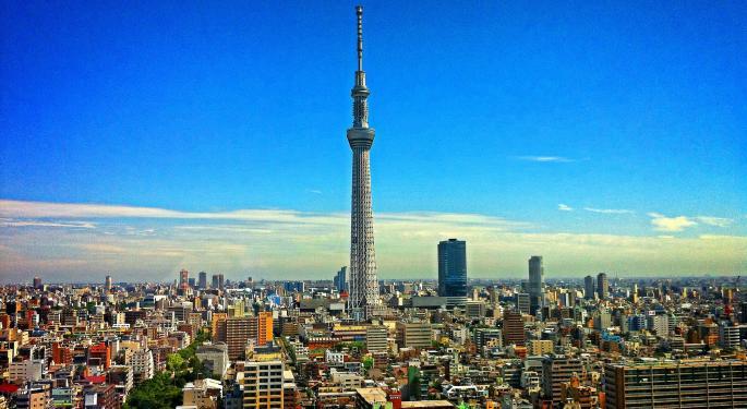 How The Yen Is Affecting Japanese ETFs