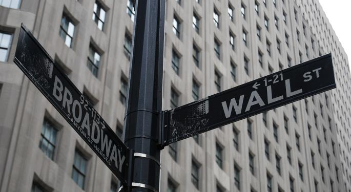 Pro: The Dow Is A Superior Gauge Of The Sentiment Of The Market