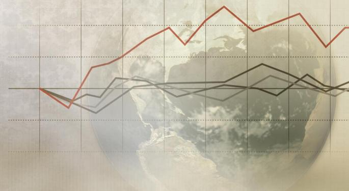 A Less Volatile Basket Of Global Stocks