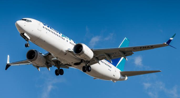 Headline Edge: How News On Boeing's 737 Is Affecting Different Markets
