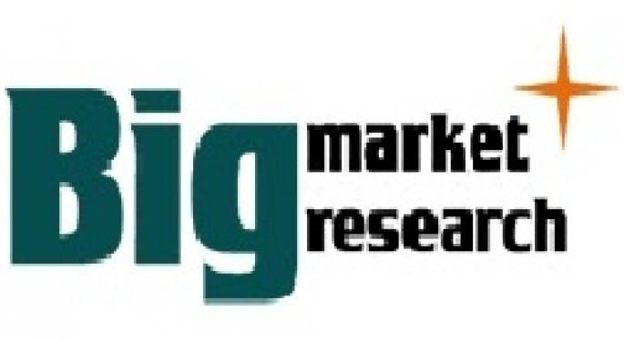 Coal-fired Power Generation Market to See 3.8% CAGR by 2018
