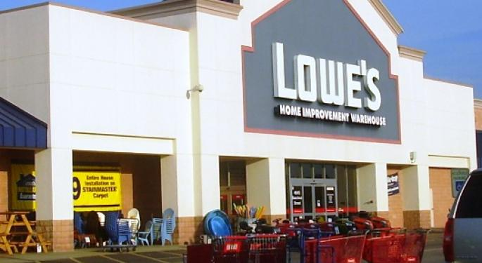 Short Sellers Shy Away from Lowe's and Amazon.com