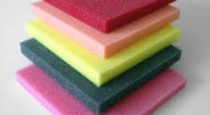 Polypropylene Foams Market worth $1,902.5 Million by 2018