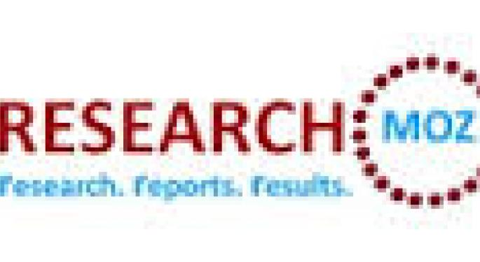 "ResearchMoz.us include new market research report ""e-Tailing Market in India 2014: Industry Size, Shares, Growth, Analysis, Trends And Forecast"" to its huge collection of research reports."
