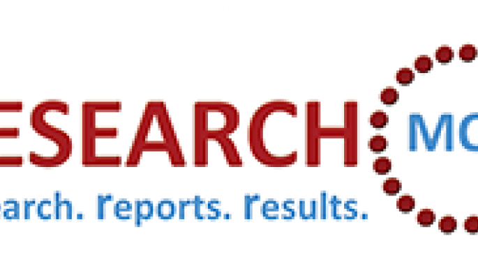 New Research : Department Store Retailing Market Analysis and Growth in Europe, 2013-2018 Share