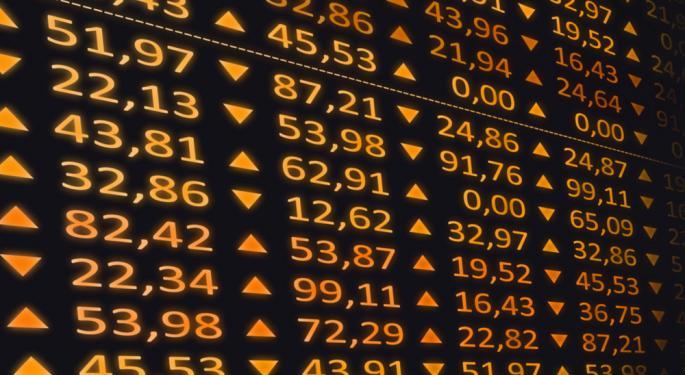 Fear In The Stock Market Plus Euro Under Key Pivot
