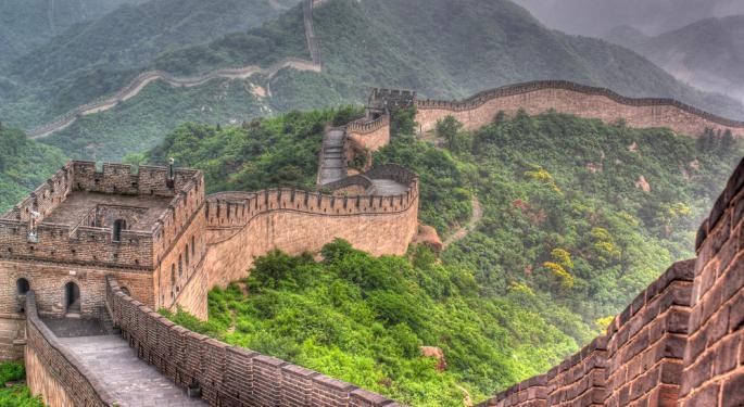 China Conundrum: Resisting FXI's Temptation