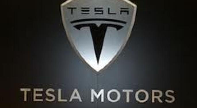 A Look At Tesla TSLA