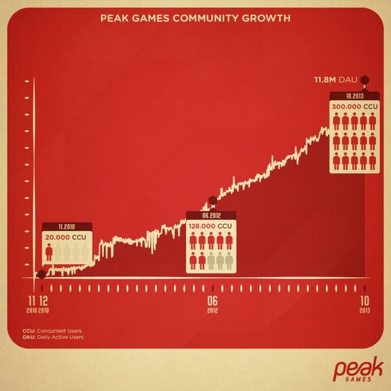 peak2_chart.jpg