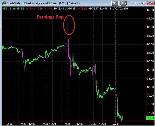 earnings_pop_aet_july_29_2014.jpg