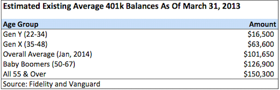 401k_pc_chart_1_7-24.png