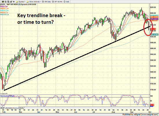 spx_daily_10.1.14.png