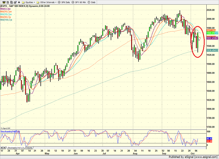 spx_daily_10.8.14.png