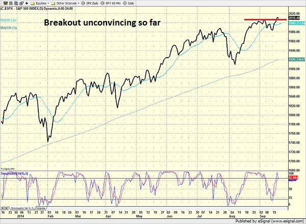 spx_daily_9.19.14.png