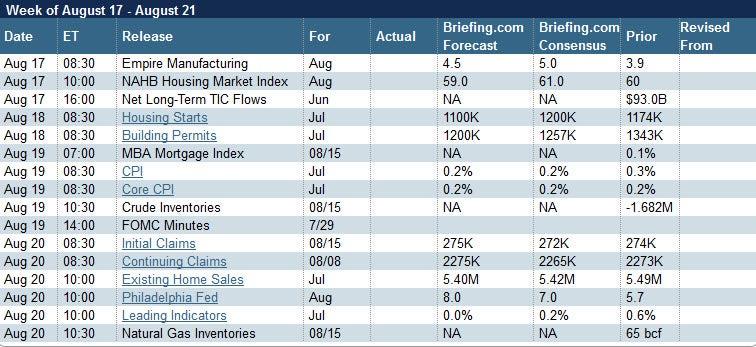 tt15_08_17_f2-economic-report-calendar.jpg