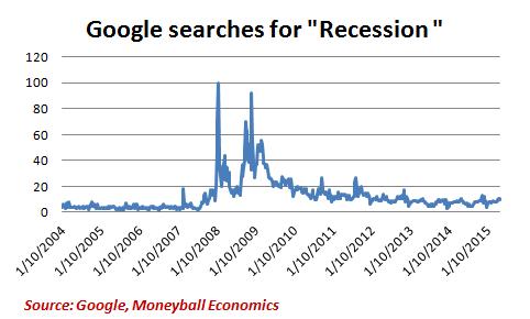 recession1.png