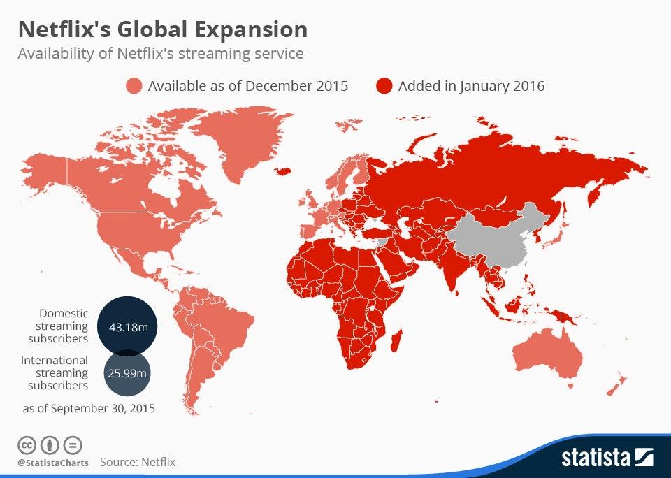 chartoftheday_4205_netflixs_global_expansion_n_1.jpg