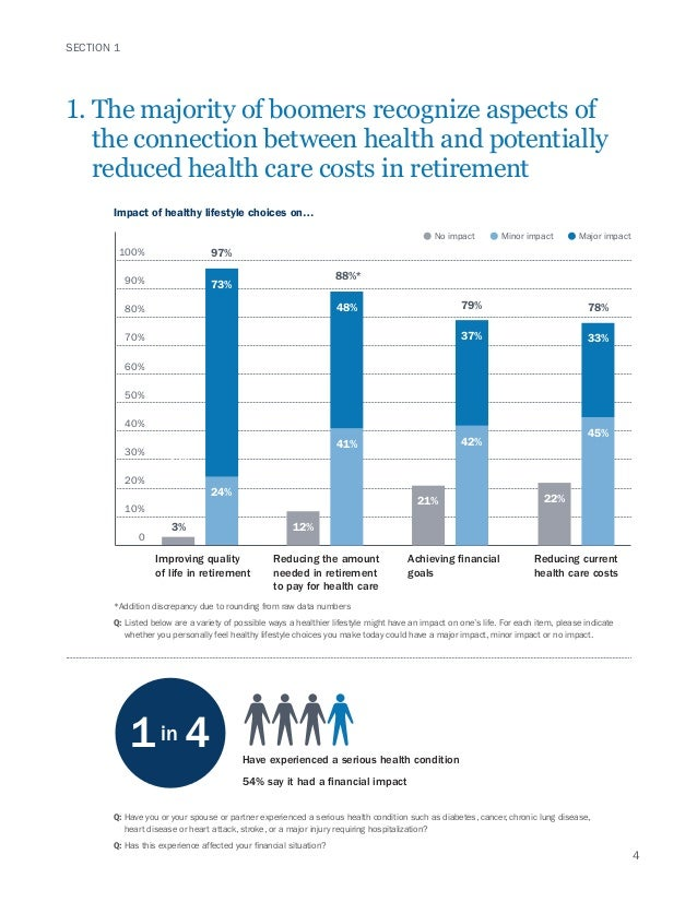 health-wealth-and-retirement-study-4-638.jpg
