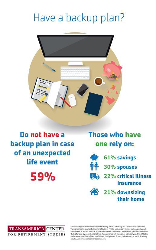 tcrs2015_infographic5_backup_plan.jpg