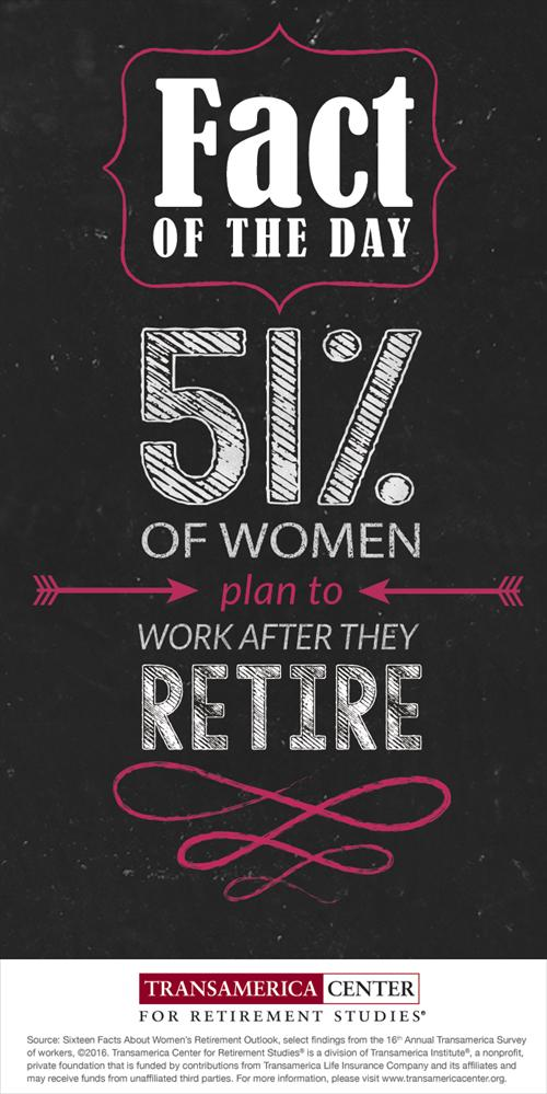 tcrs2016_i_51-_women_work_after_retire.jpg