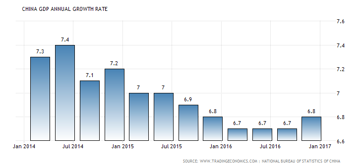 china-gdp-growth-annual.png