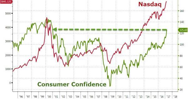 consumerconfidence.jpg