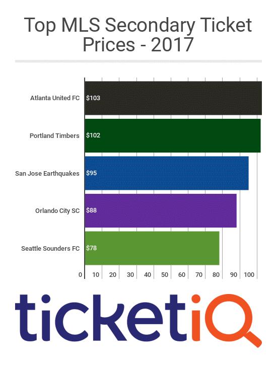 mls_ticket_market.png